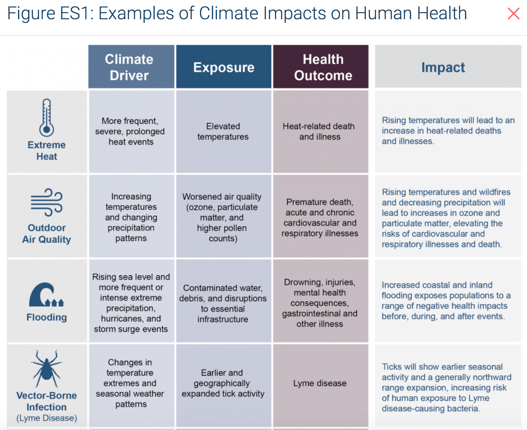 climate change human intervention is the Costly climate change intervention  when it comes to significantly slowing human-caused climate change — the reason for the climate action plan in the first.