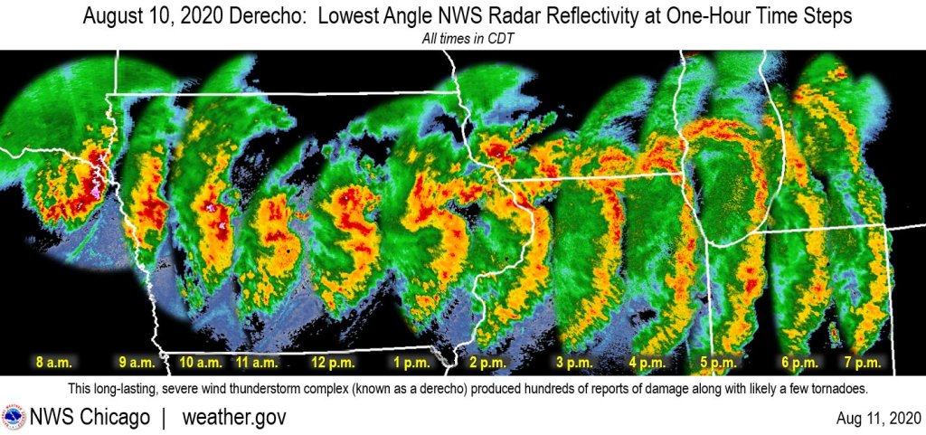 RADAR composite of the August 10, 2020 Derecho.